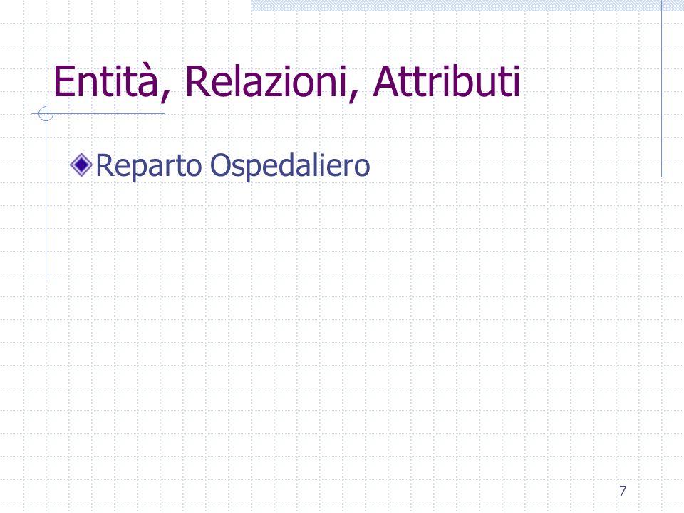 8 Medici Pazienti Malattie Medicine Analisi Entità, Relazioni Diagnosi Pazienti-Analisi-Malattie PresaInCura Pazienti-Medici Terapie Pazienti-Malattie-Medicine ER