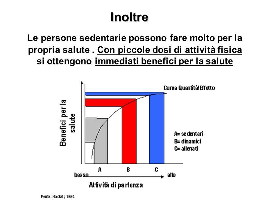 Le persone sedentarie possono fare molto per la propria salute. Con piccole dosi di attività fisica si ottengono immediati benefici per la salute Inol