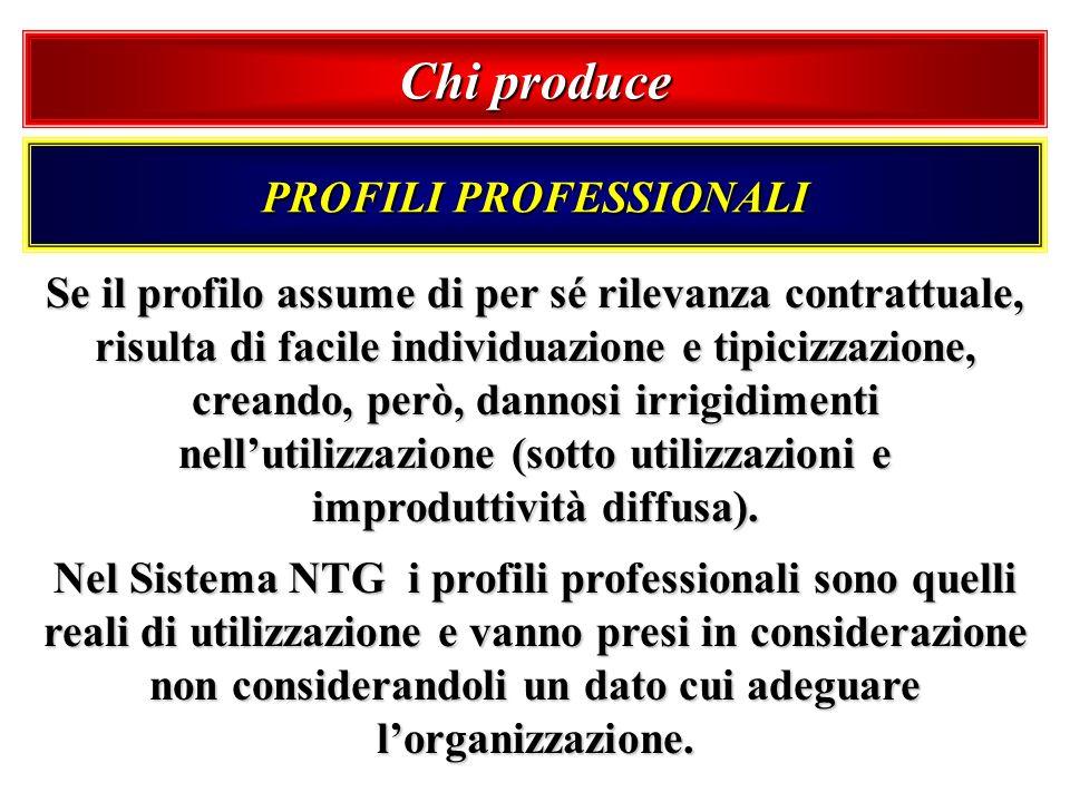 Chi produce PROFILI PROFESSIONALI Se il profilo assume di per sé rilevanza contrattuale, risulta di facile individuazione e tipicizzazione, creando, p
