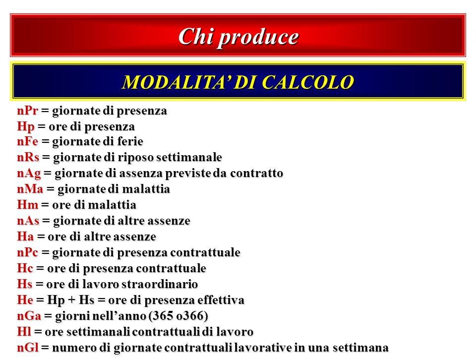 Chi produce MODALITA DI CALCOLO nPr = giornate di presenza Hp = ore di presenza nFe = giornate di ferie nRs = giornate di riposo settimanale nAg = gio