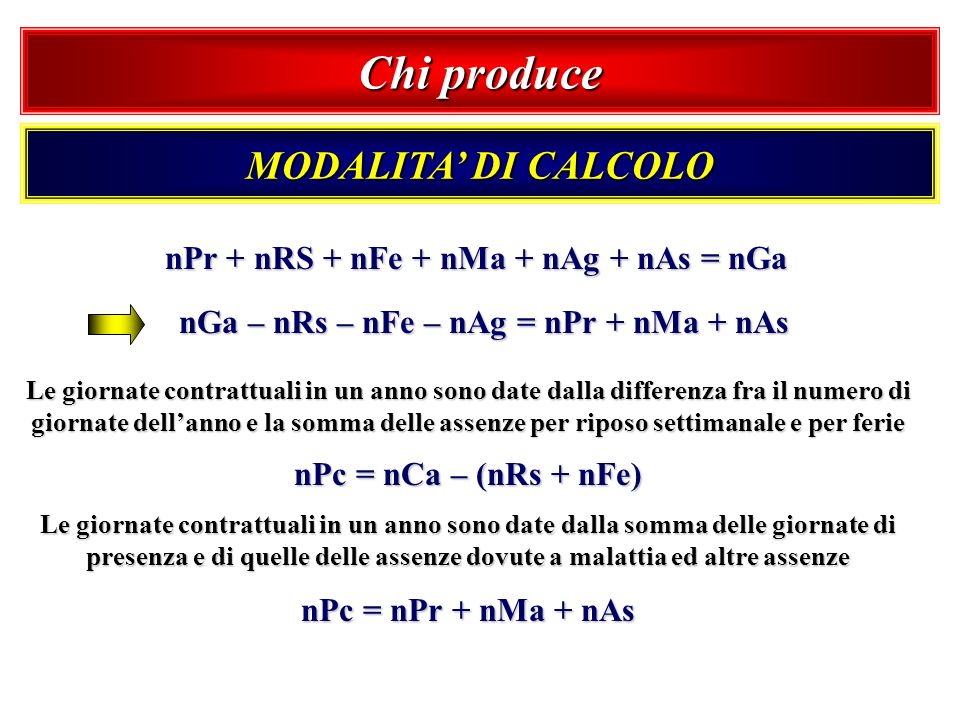 Chi produce MODALITA DI CALCOLO nPr + nRS + nFe + nMa + nAg + nAs = nGa nGa – nRs – nFe – nAg = nPr + nMa + nAs nPc = nCa – (nRs + nFe) Le giornate co