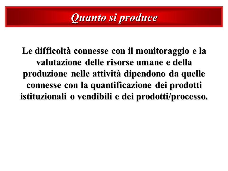 Quanto si produce Le difficoltà connesse con il monitoraggio e la valutazione delle risorse umane e della produzione nelle attività dipendono da quell