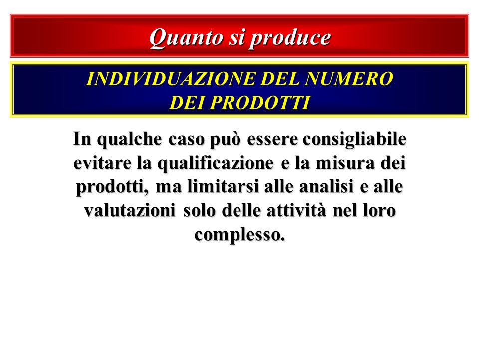 Quanto si produce In qualche caso può essere consigliabile evitare la qualificazione e la misura dei prodotti, ma limitarsi alle analisi e alle valuta