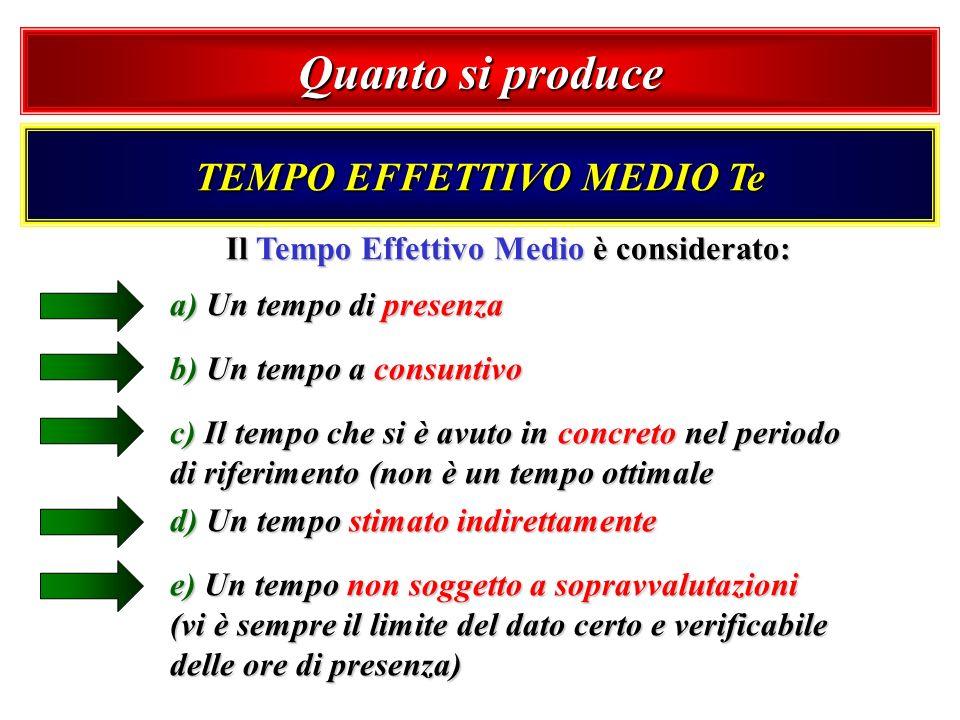 Il Tempo Effettivo Medio è considerato: a) Un tempo di presenza b) Un tempo a consuntivo c) Il tempo che si è avuto in concreto nel periodo di riferim