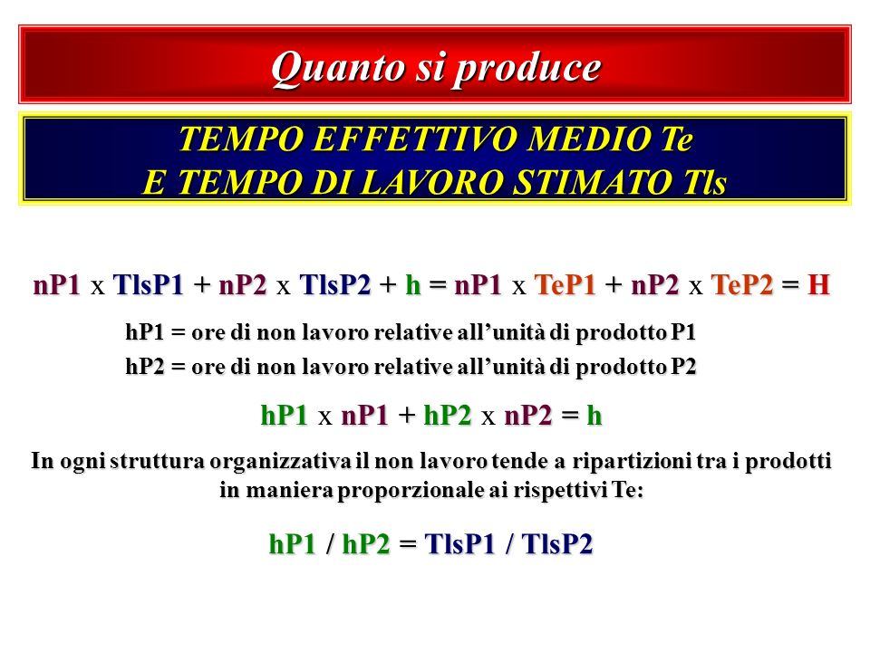 Quanto si produce TEMPO EFFETTIVO MEDIO Te E TEMPO DI LAVORO STIMATO Tls nP1 TlsP1 + nP2 TlsP2 + h = nP1 TeP1 + nP2 TeP2 = H nP1 x TlsP1 + nP2 x TlsP2