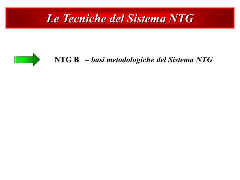 Le Tecniche del Sistema NTG NTG B – NTG B – basi metodologiche del Sistema NTG