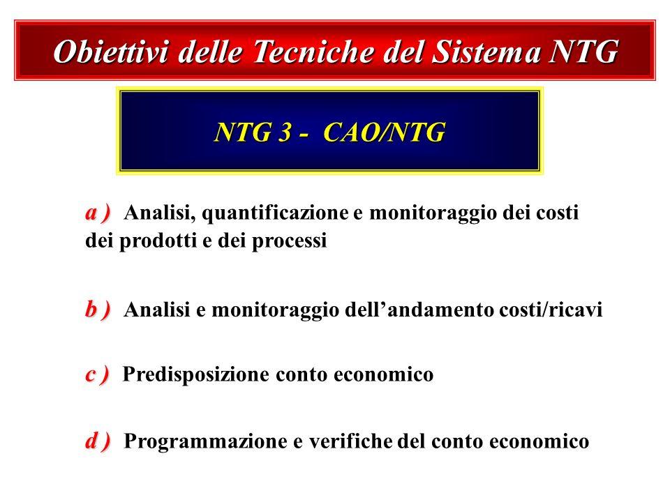 c ) c ) Predisposizione conto economico Obiettivi delle Tecniche del Sistema NTG NTG 3 - CAO/NTG a ) a ) Analisi, quantificazione e monitoraggio dei c