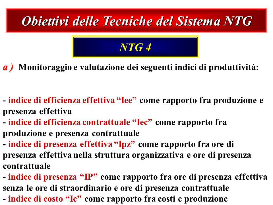Obiettivi delle Tecniche del Sistema NTG NTG 4 a ) a ) Monitoraggio e valutazione dei seguenti indici di produttività: - indice di efficienza effettiv