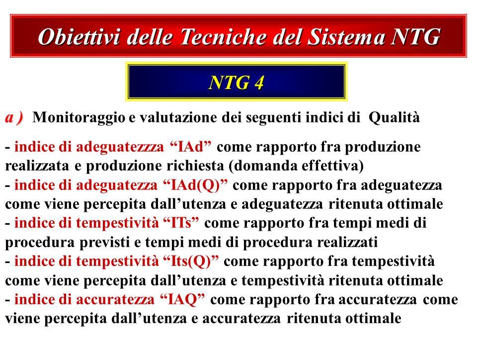 Obiettivi delle Tecniche del Sistema NTG NTG 4 a ) a ) Monitoraggio e valutazione dei seguenti indici di Qualità - indice di adeguatezzza IAd come rap