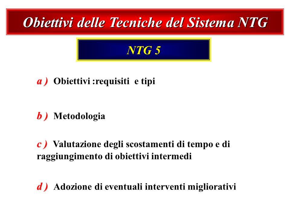 c ) c ) Valutazione degli scostamenti di tempo e di raggiungimento di obiettivi intermedi Obiettivi delle Tecniche del Sistema NTG NTG 5 a ) a ) Obiet