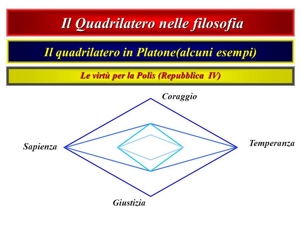 Il Quadrilatero nelle filosofia Il Quadrilatero nelle filosofia Il quadrilatero in Platone(alcuni esempi) Coraggio Temperanza Giustizia Sapienza Le vi