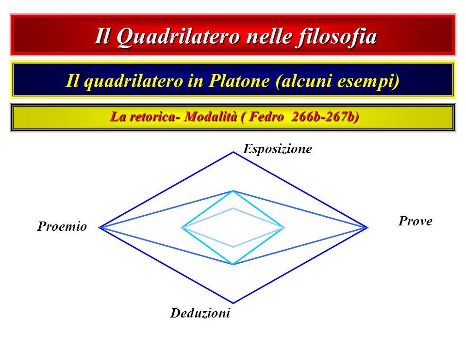Il Quadrilatero nelle filosofia Il Quadrilatero nelle filosofia Il quadrilatero in Platone (alcuni esempi) Esposizione Prove Deduzioni Proemio La reto