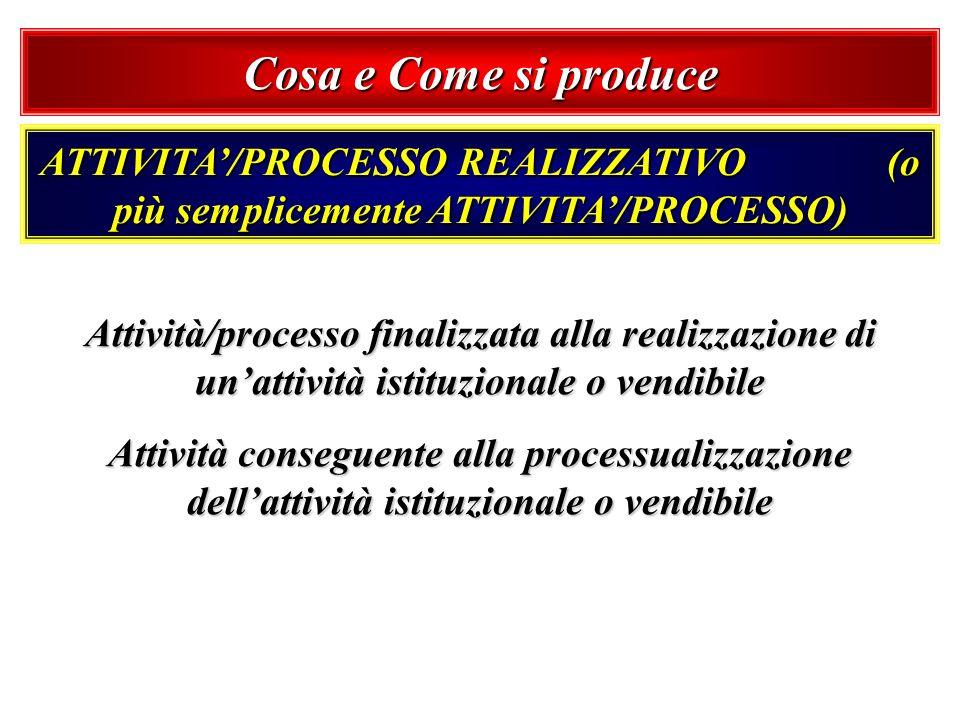 Cosa e Come si produce ATTIVITA/PROCESSO REALIZZATIVO (o più semplicemente ATTIVITA/PROCESSO) Attività/processo finalizzata alla realizzazione di unat