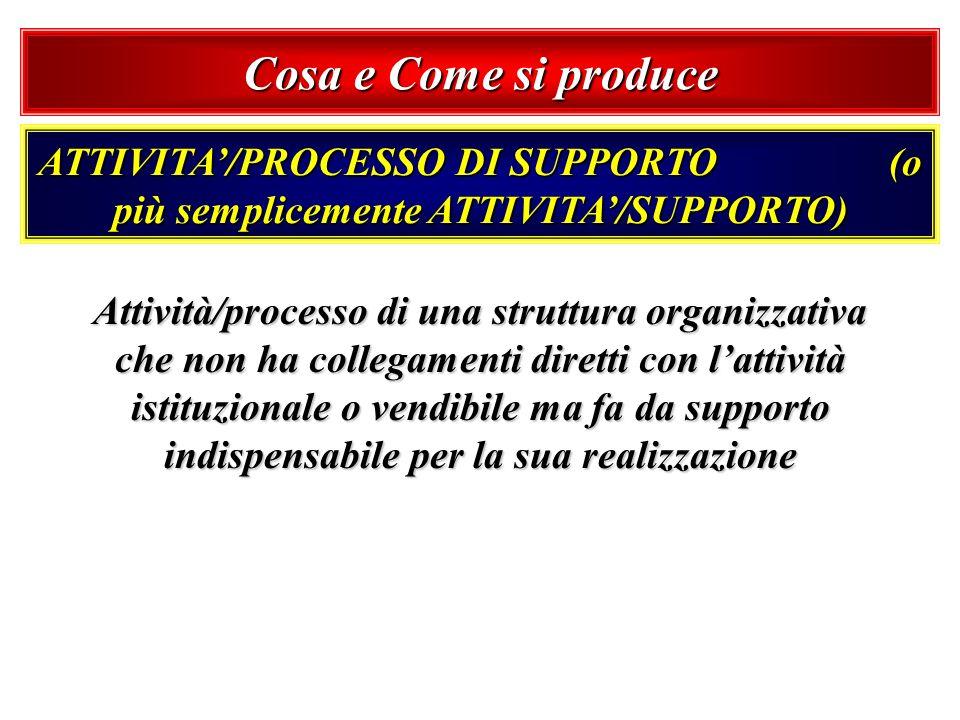 Cosa e Come si produce ATTIVITA/PROCESSO DI SUPPORTO (o più semplicemente ATTIVITA/SUPPORTO) Attività/processo di una struttura organizzativa che non