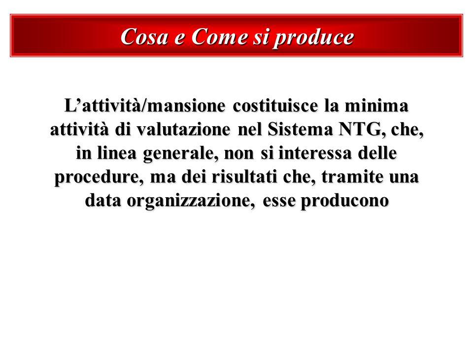 Cosa e Come si produce Lattività/mansione costituisce la minima attività di valutazione nel Sistema NTG, che, in linea generale, non si interessa dell