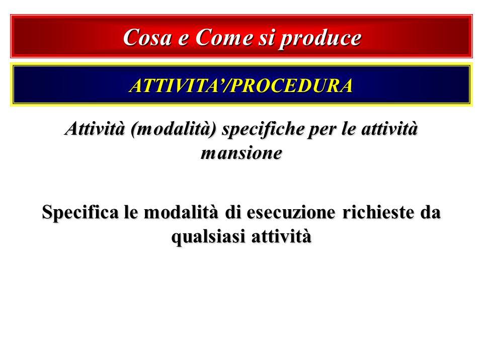 Cosa e Come si produce ATTIVITA/PROCEDURA Attività (modalità) specifiche per le attività mansione Specifica le modalità di esecuzione richieste da qua