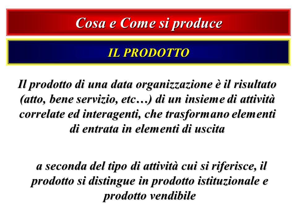 Cosa e Come si produce IL PRODOTTO Il prodotto di una data organizzazione è il risultato (atto, bene servizio, etc…) di un insieme di attività correla