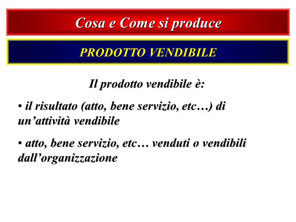 PRODOTTO VENDIBILE Il prodotto vendibile è: il risultato (atto, bene servizio, etc…) di unattività vendibile il risultato (atto, bene servizio, etc…)