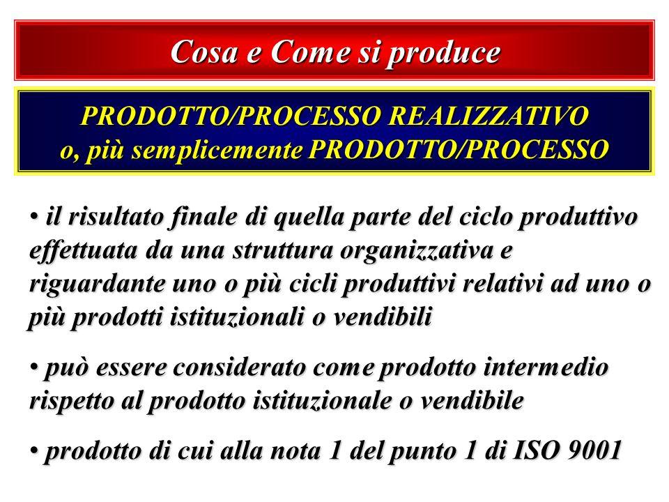 PRODOTTO/PROCESSO REALIZZATIVO o, più semplicemente PRODOTTO/PROCESSO il risultato finale di quella parte del ciclo produttivo effettuata da una strut