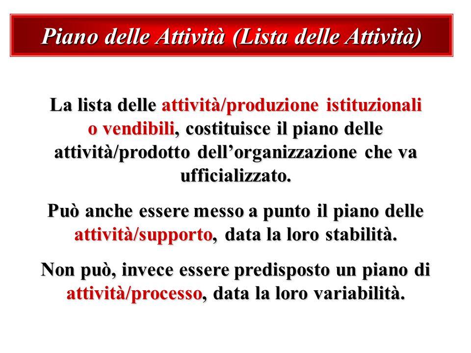 Piano delle Attività (Lista delle Attività) La lista delle attività/produzione istituzionali o vendibili, costituisce il piano delle attività/prodotto