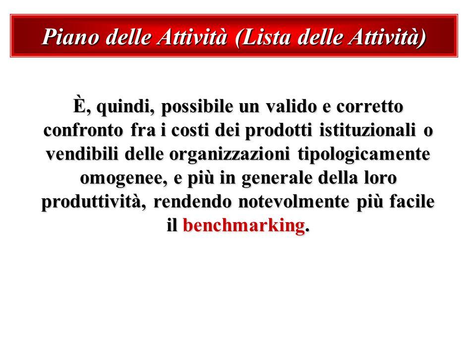Piano delle Attività (Lista delle Attività) È, quindi, possibile un valido e corretto confronto fra i costi dei prodotti istituzionali o vendibili del