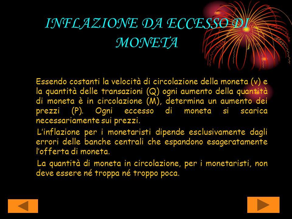INFLAZIONE DA ECCESSO DI MONETA Essendo costanti la velocità di circolazione della moneta (v) e la quantità delle transazioni (Q) ogni aumento della q