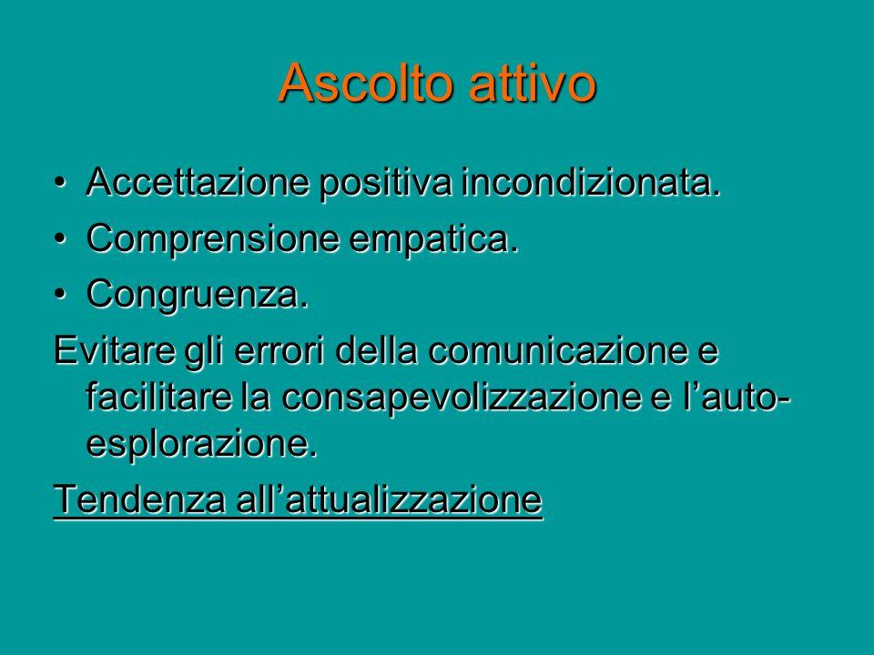 Ascolto attivo Accettazione positiva incondizionata.Accettazione positiva incondizionata. Comprensione empatica.Comprensione empatica. Congruenza.Cong