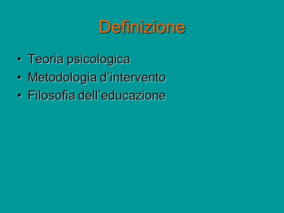 Teorie Psicologia di comunità.Psicologia di comunità.