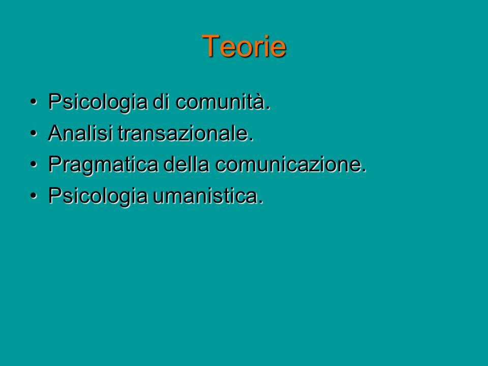 Teorie Psicologia di comunità.Psicologia di comunità. Analisi transazionale.Analisi transazionale. Pragmatica della comunicazione.Pragmatica della com