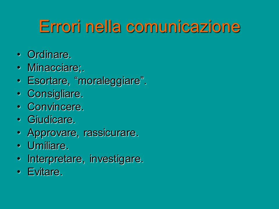 Errori nella comunicazione Ordinare.Ordinare. Minacciare;.Minacciare;. Esortare, moraleggiare.Esortare, moraleggiare. Consigliare.Consigliare. Convinc