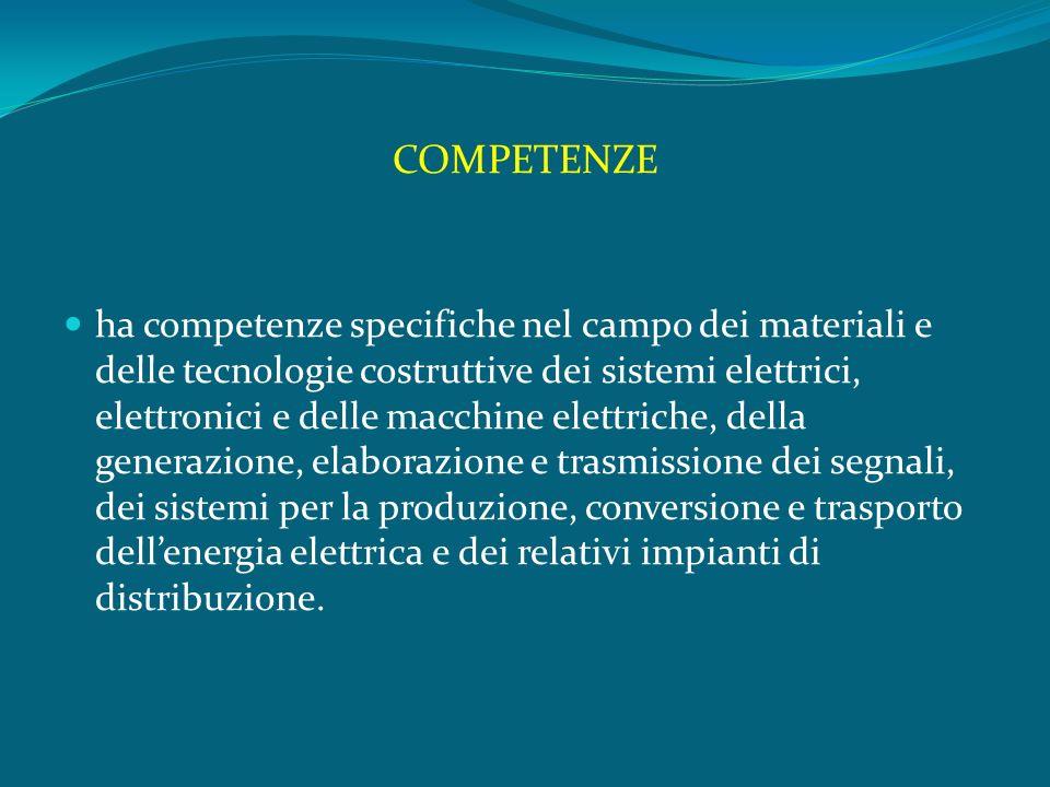 COMPETENZE ha competenze specifiche nel campo dei materiali e delle tecnologie costruttive dei sistemi elettrici, elettronici e delle macchine elettriche, della generazione, elaborazione e trasmissione dei segnali, dei sistemi per la produzione, conversione e trasporto dellenergia elettrica e dei relativi impianti di distribuzione.
