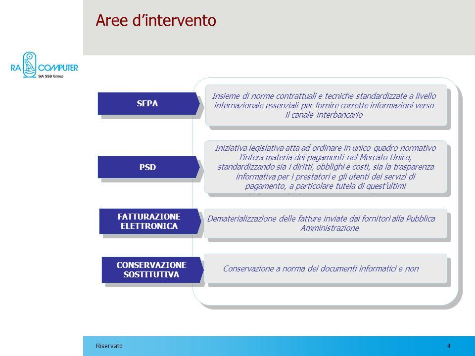 4Riservato Aree dintervento PSD SEPA Insieme di norme contrattuali e tecniche standardizzate a livello internazionale essenziali per fornire corrette