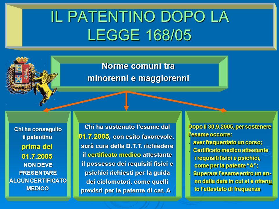IL PATENTINO DOPO LA LEGGE 168/05 Norme comuni tra minorenni e maggiorenni Chi ha conseguito il patentino prima del 01.7.2005 NON DEVE PRESENTARE ALCU