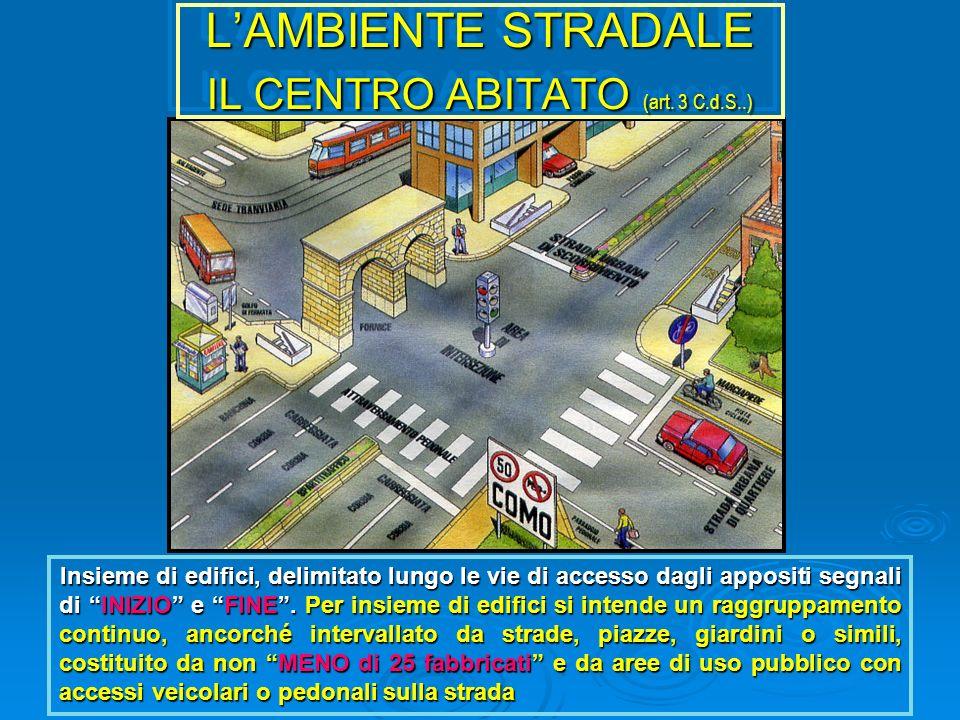 LAMBIENTE STRADALE IL CENTRO ABITATO (art. 3 C.d.S..) Insieme di edifici, delimitato lungo le vie di accesso dagli appositi segnali di INIZIO e FINE.