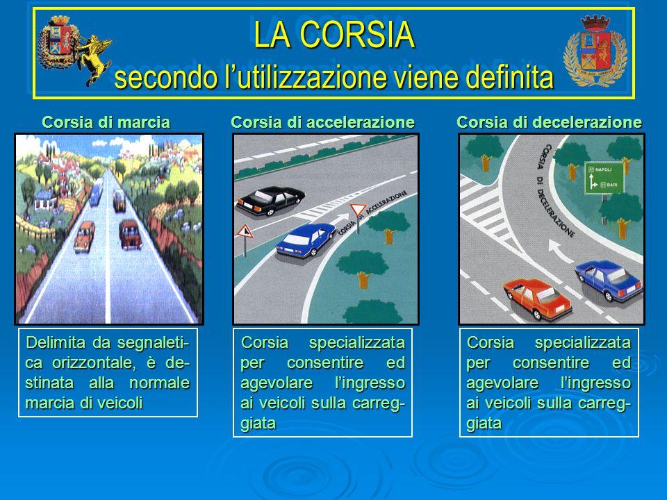 LA CORSIA secondo lutilizzazione viene definita Corsia di marcia Delimita da segnaleti- ca orizzontale, è de- stinata alla normale marcia di veicoli C
