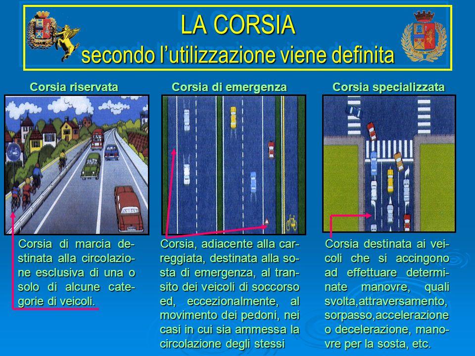 LA CORSIA secondo lutilizzazione viene definita Corsia riservata Corsia di marcia de- stinata alla circolazio- ne esclusiva di una o solo di alcune ca