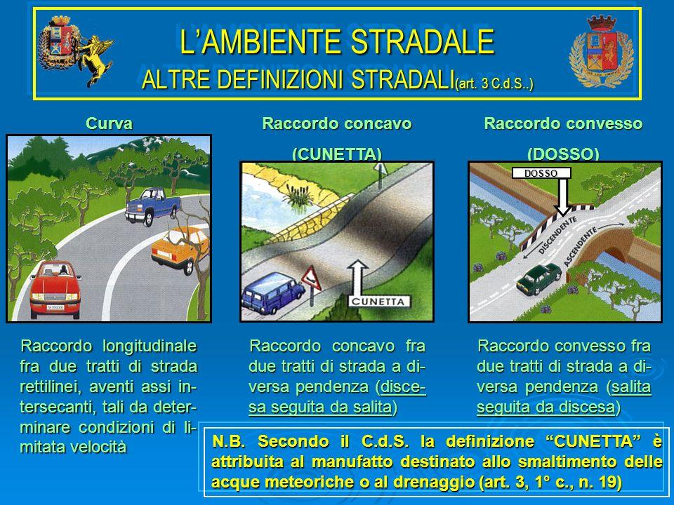 LAMBIENTE STRADALE ALTRE DEFINIZIONI STRADALI (art. 3 C.d.S..) Curva Raccordo longitudinale fra due tratti di strada rettilinei, aventi assi in- terse