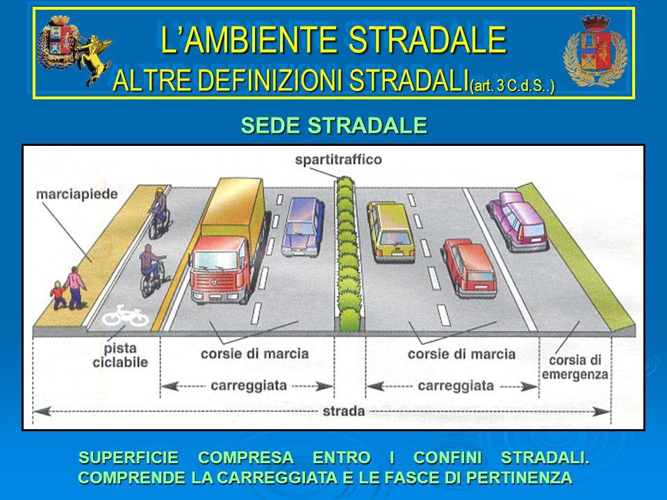 LAMBIENTE STRADALE ALTRE DEFINIZIONI STRADALI (art. 3 C.d.S..) SEDE STRADALE SUPERFICIE COMPRESA ENTRO I CONFINI STRADALI. COMPRENDE LA CARREGGIATA E