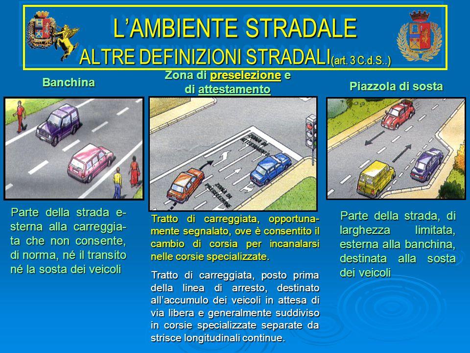 LAMBIENTE STRADALE ALTRE DEFINIZIONI STRADALI (art. 3 C.d.S..) Banchina Parte della strada e- sterna alla carreggia- ta che non consente, di norma, né