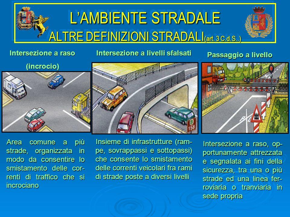 LAMBIENTE STRADALE ALTRE DEFINIZIONI STRADALI (art. 3 C.d.S..) Intersezione a raso (incrocio) Area comune a più strade, organizzata in modo da consent