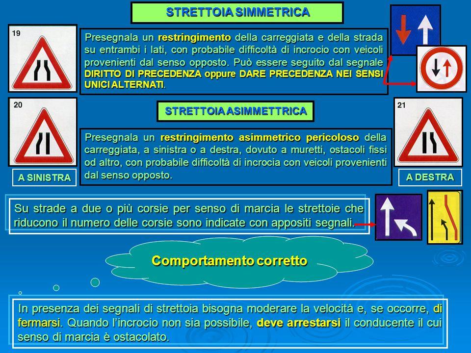 STRETTOIA SIMMETRICA Presegnala un restringimento della carreggiata e della strada su entrambi i lati, con probabile difficoltà di incrocio con veicol