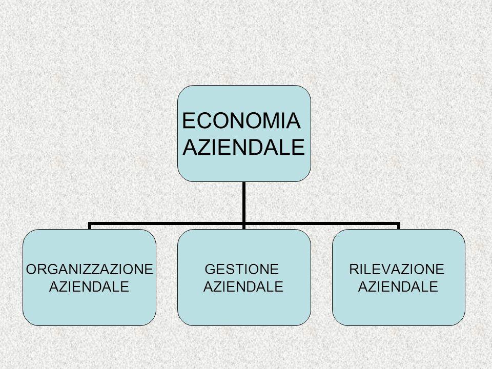 SISTEMA INFORMATIVO AZIENDALE - SISTEMA INFORMATIVO CONTABILE: 1)Contabilità elementari; 2)Contabilità sezionali ( cont.