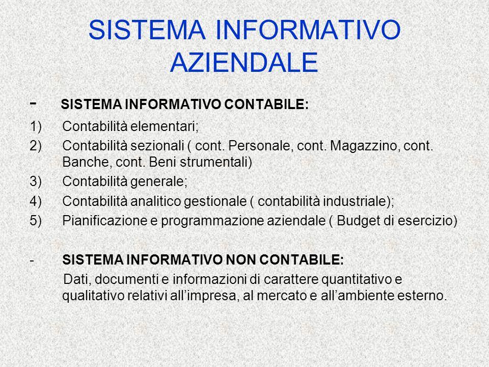 CONCETTO DI AZIENDA 1)CONCETTO DI AZIENDA( art.2555 c.c.) 2)CONCETTO DI IMPRENDITORE COMMERCIALE (art.2082 c.c.) 3)CONTRATTO DI SOCIETA COMMERCIALE ( art.2247 c.c.)