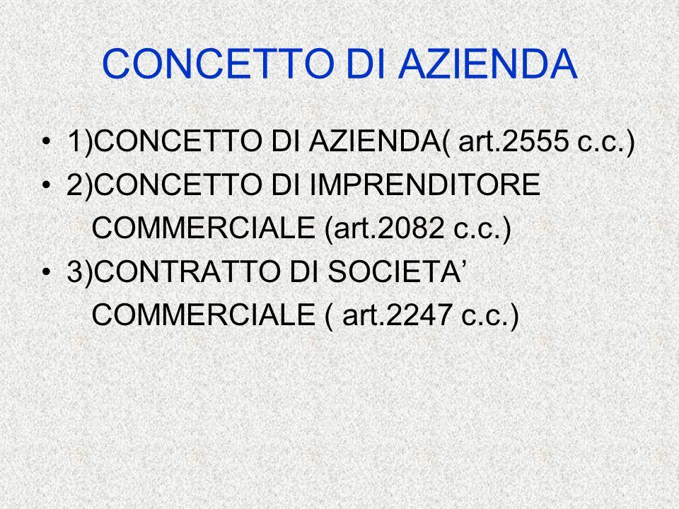 ORGANIZZAZIONE AZIENDALE ASPETTI ORGANIZZAZIONE AZIENDALE 1)STRUTTURA ORGANIZZATIVA; 2)MECCANISMI OPERATIVI; 3)CULTURA AZIENDALE.