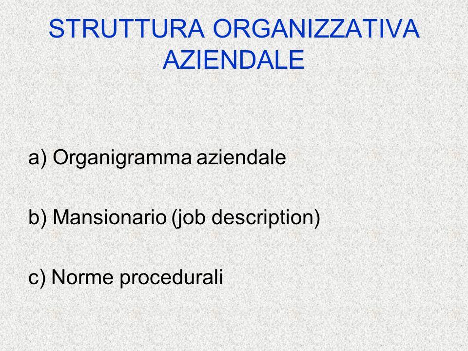 Costruzione di una struttura organizzativa Chi decide lorganizzazione aziendale.