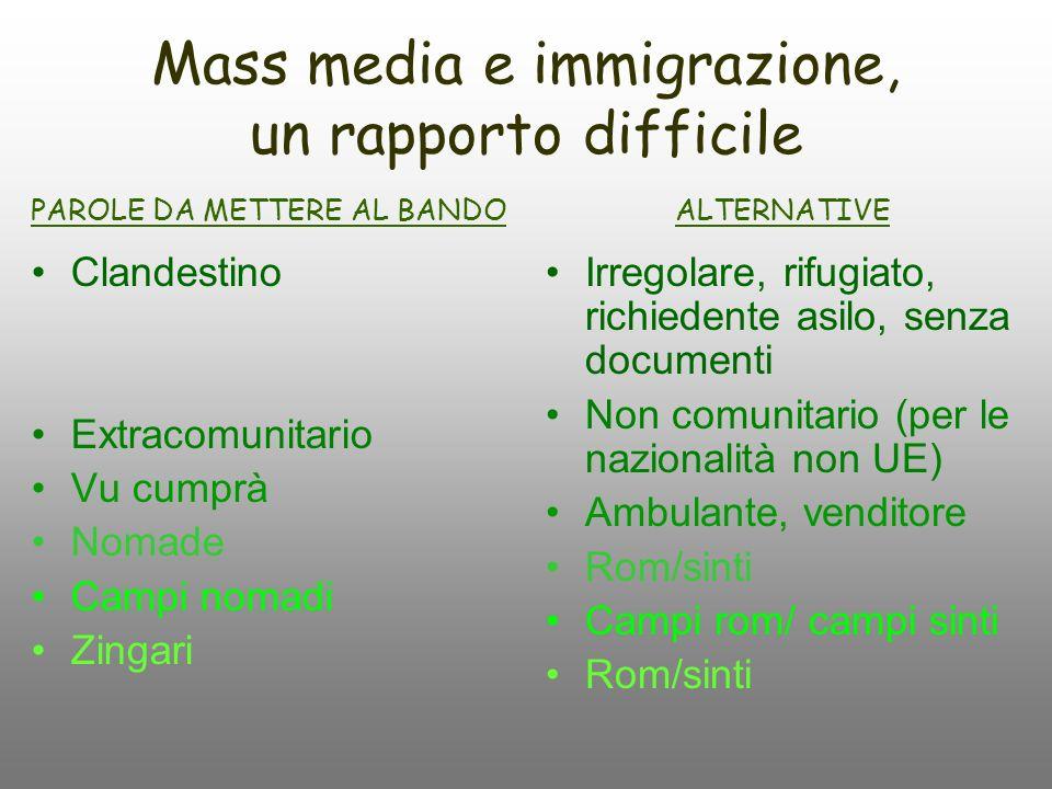 Mass media e immigrazione, un rapporto difficile Clandestino Extracomunitario Vu cumprà Nomade Campi nomadi Zingari Irregolare, rifugiato, richiedente