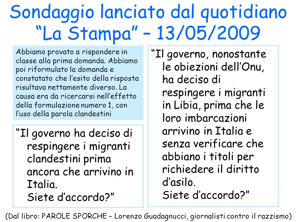 Sondaggio lanciato dal quotidiano La Stampa – 13/05/2009 Il governo ha deciso di respingere i migranti clandestini prima ancora che arrivino in Italia
