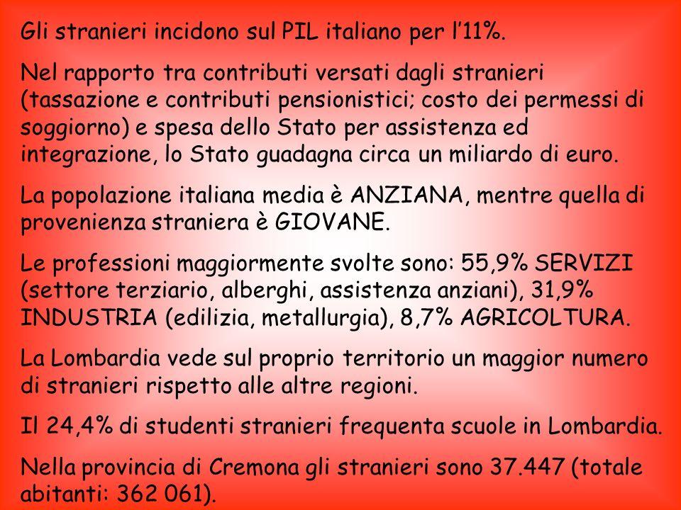 Gli stranieri incidono sul PIL italiano per l11%. Nel rapporto tra contributi versati dagli stranieri (tassazione e contributi pensionistici; costo de