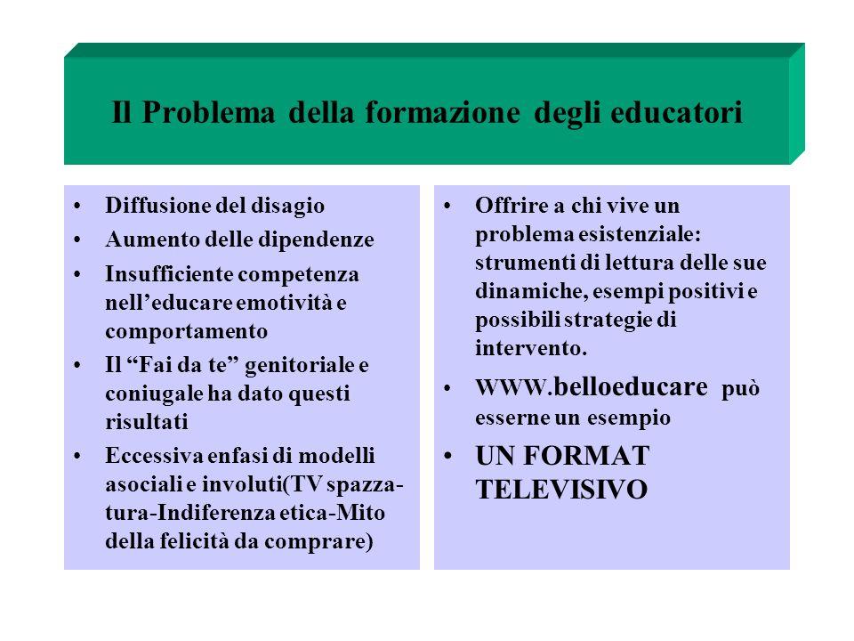 Il Problema della formazione degli educatori Diffusione del disagio Aumento delle dipendenze Insufficiente competenza nelleducare emotività e comporta