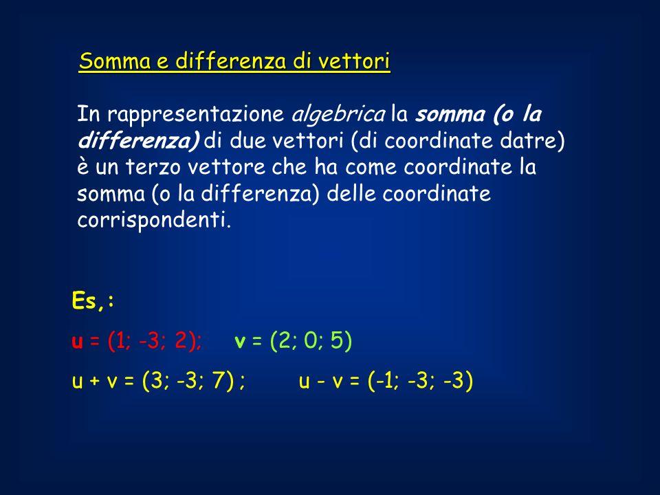 Somma e differenza di vettori In rappresentazione algebrica la somma (o la differenza) di due vettori (di coordinate datre) è un terzo vettore che ha come coordinate la somma (o la differenza) delle coordinate corrispondenti.